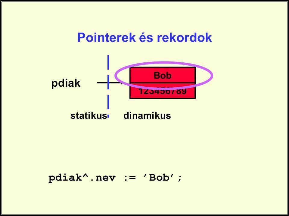 Pointerek és rekordok pdiak pdiak^.nev := 'Bob'; Bob 123456789