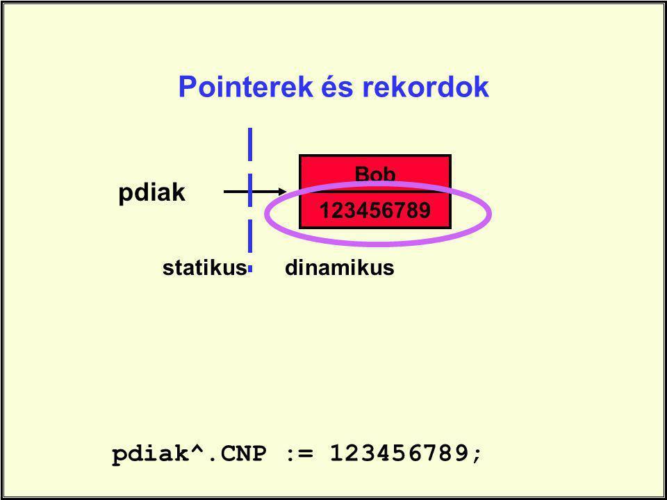 Pointerek és rekordok pdiak pdiak^.CNP := 123456789; Bob 123456789