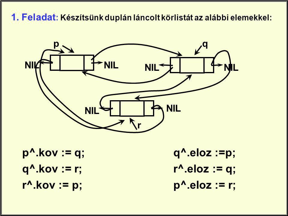 1. Feladat: Készítsünk duplán láncolt körlistát az alábbi elemekkel: