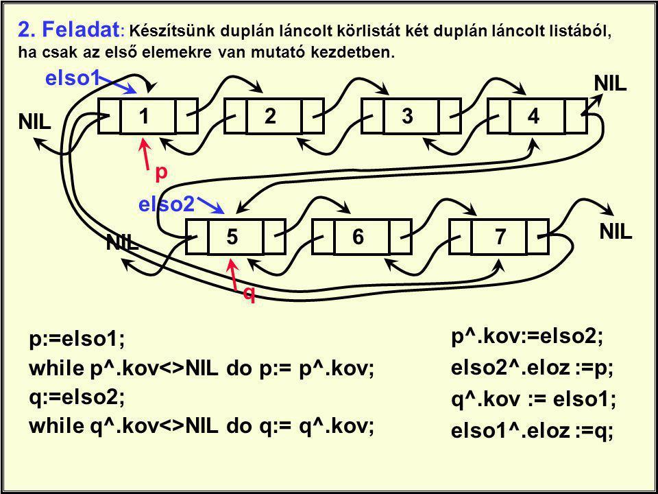 2. Feladat: Készítsünk duplán láncolt körlistát két duplán láncolt listából, ha csak az első elemekre van mutató kezdetben.