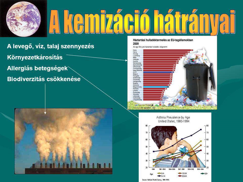 A kemizáció hátrányai A levegő, víz, talaj szennyezés