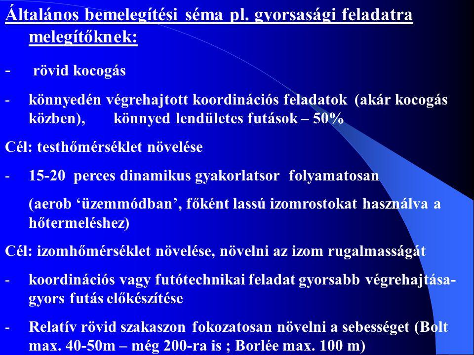 Általános bemelegítési séma pl. gyorsasági feladatra melegítőknek: