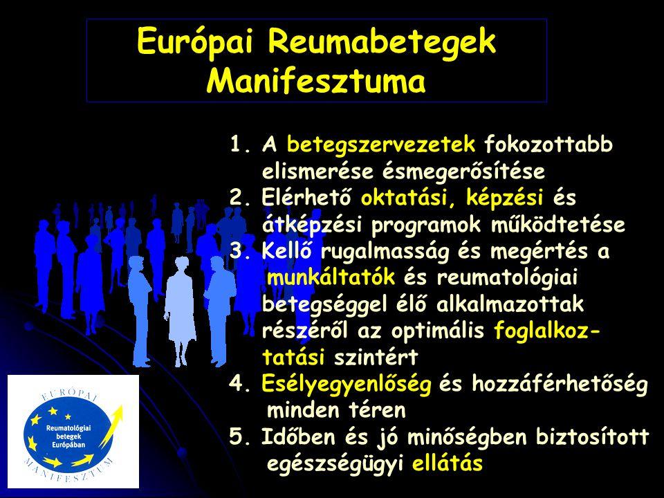 Európai Reumabetegek Manifesztuma