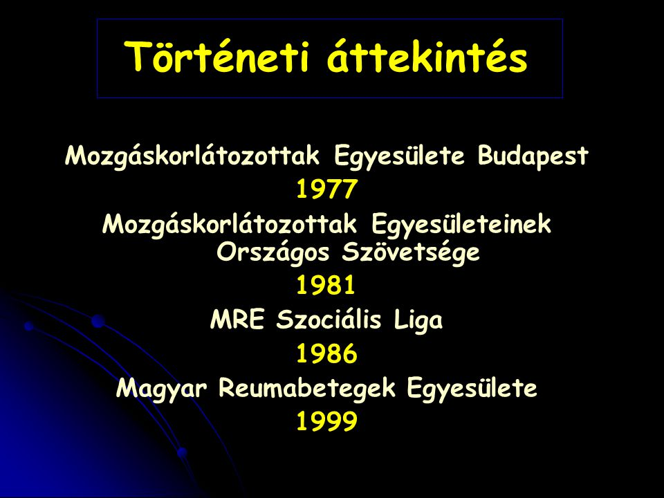 Történeti áttekintés Mozgáskorlátozottak Egyesülete Budapest 1977