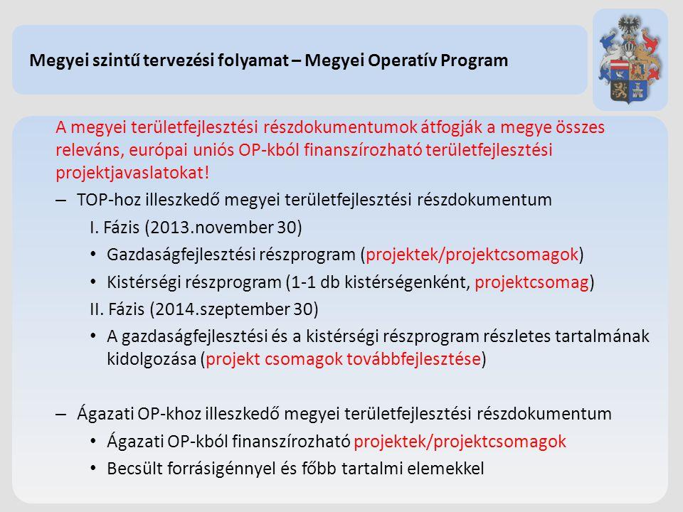 Megyei szintű tervezési folyamat – Megyei Operatív Program