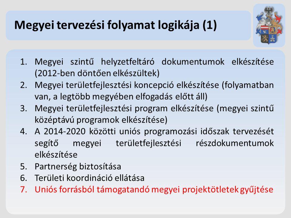 Megyei tervezési folyamat logikája (1)