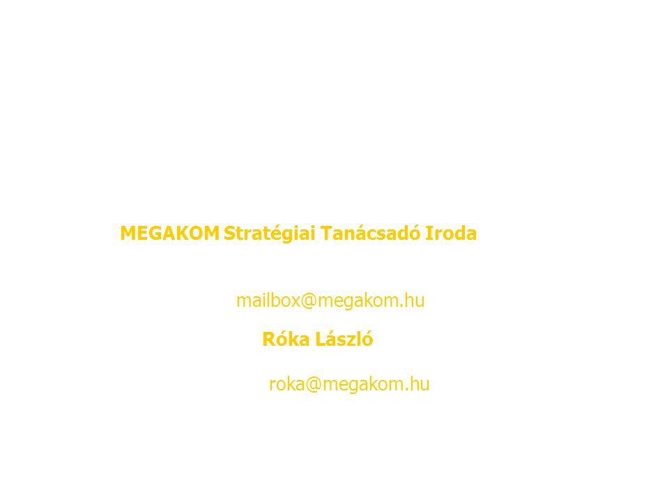 Róka László Tel/Fax: 42/409-482 E-mail: roka@megakom.hu