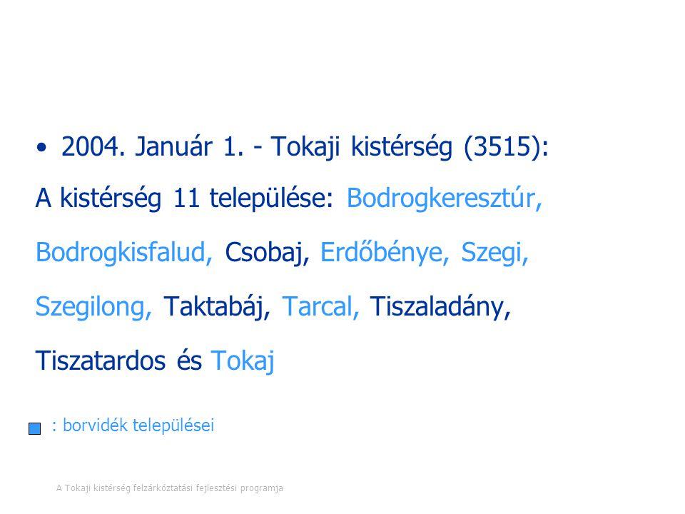 Területi lehatárolás 2004. Január 1. - Tokaji kistérség (3515):