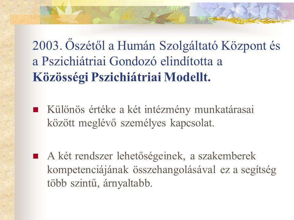 2003. Őszétől a Humán Szolgáltató Központ és a Pszichiátriai Gondozó elindította a Közösségi Pszichiátriai Modellt.