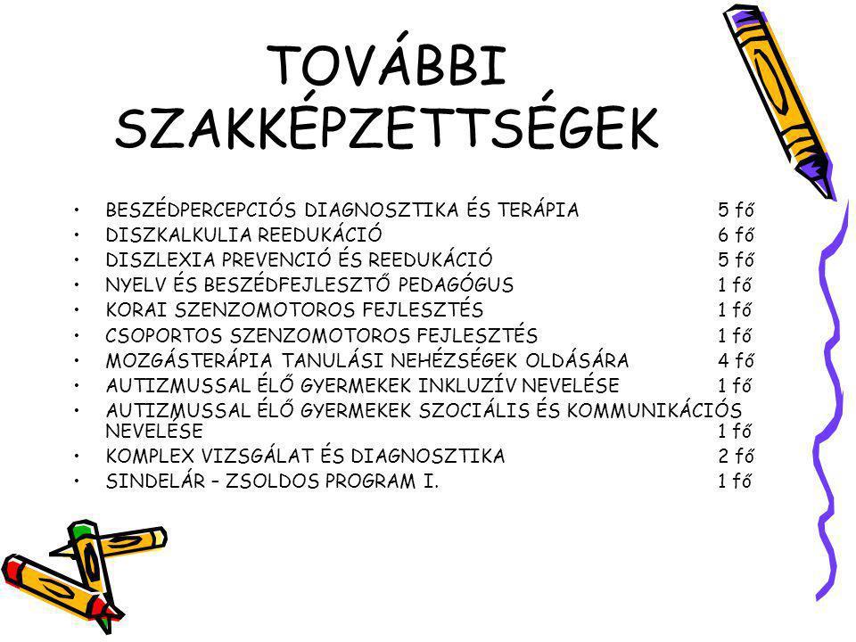 TOVÁBBI SZAKKÉPZETTSÉGEK