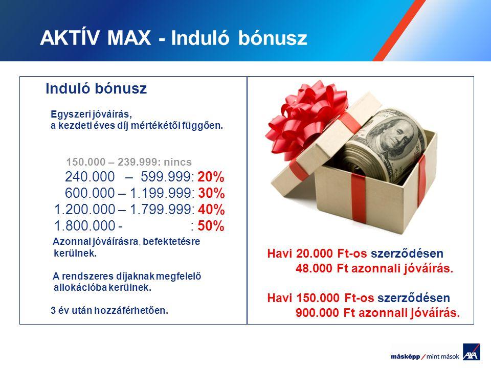 AKTÍV MAX - Induló bónusz