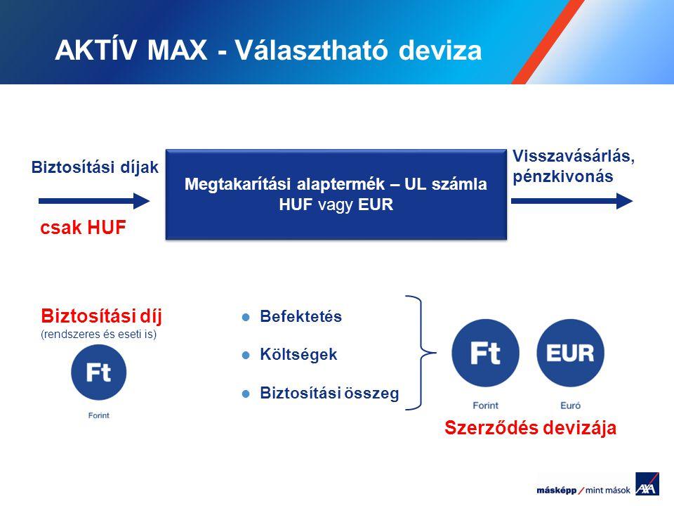 AKTÍV MAX - Választható deviza