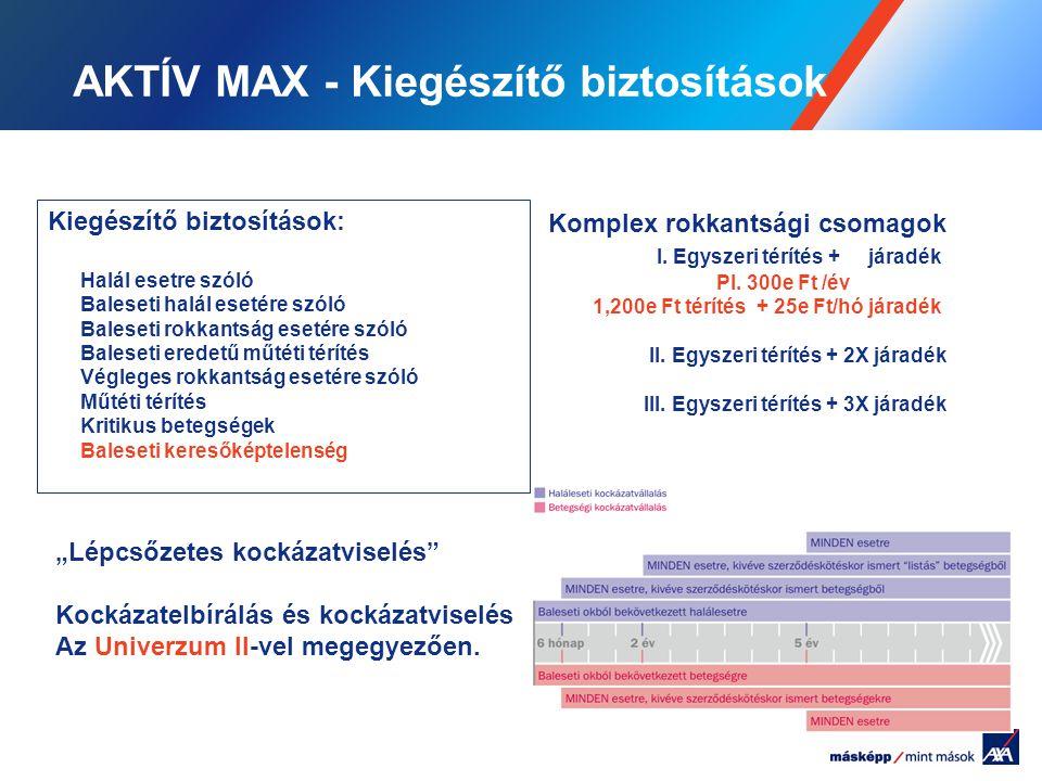 AKTÍV MAX - Kiegészítő biztosítások