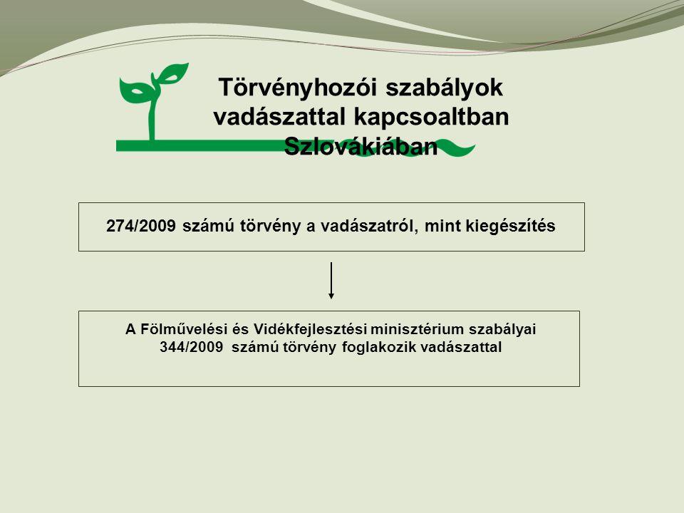 Törvényhozói szabályok vadászattal kapcsoaltban Szlovákiában