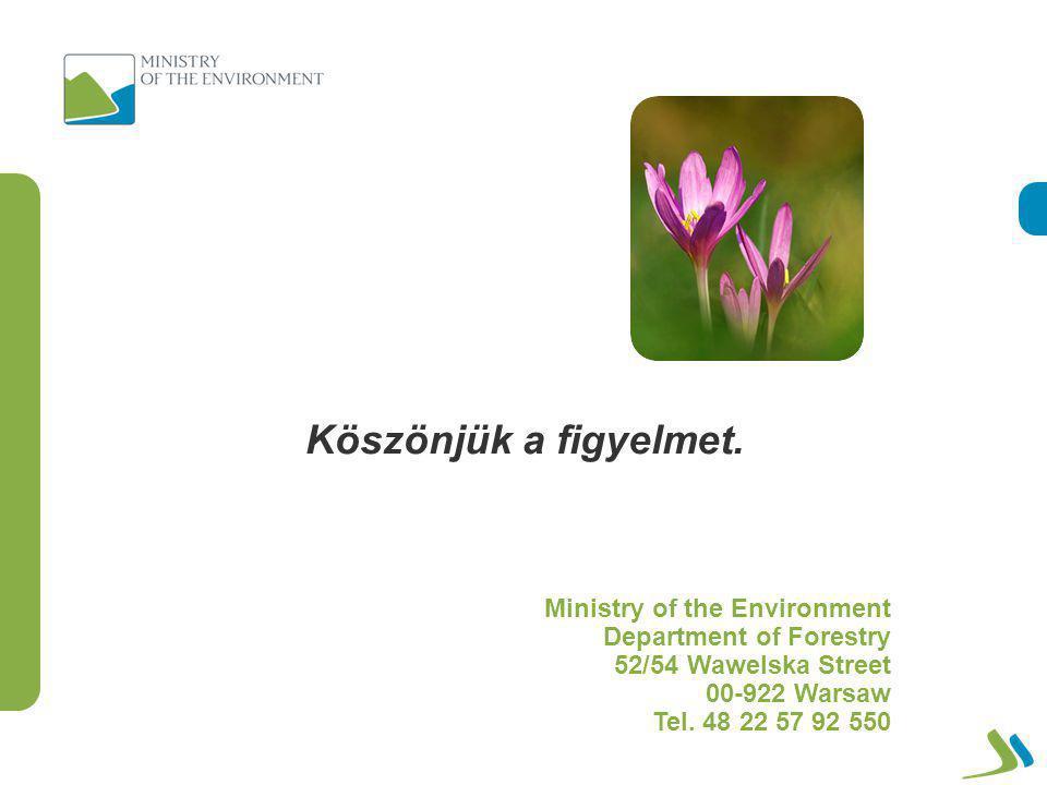 Köszönjük a figyelmet. Ministry of the Environment