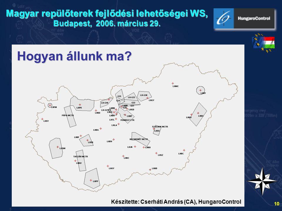 Magyar repülőterek fejlődési lehetőségei WS, Budapest, 2006. március 29.