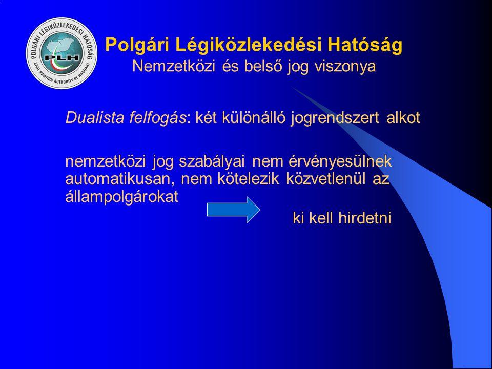 Polgári Légiközlekedési Hatóság Nemzetközi és belső jog viszonya