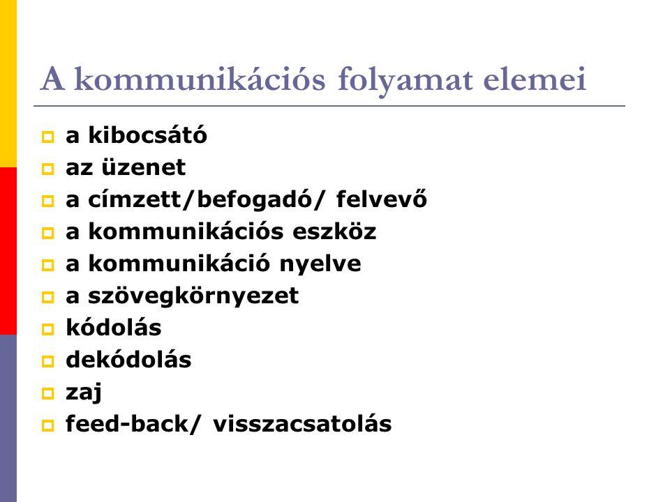 A kommunikációs folyamat elemei