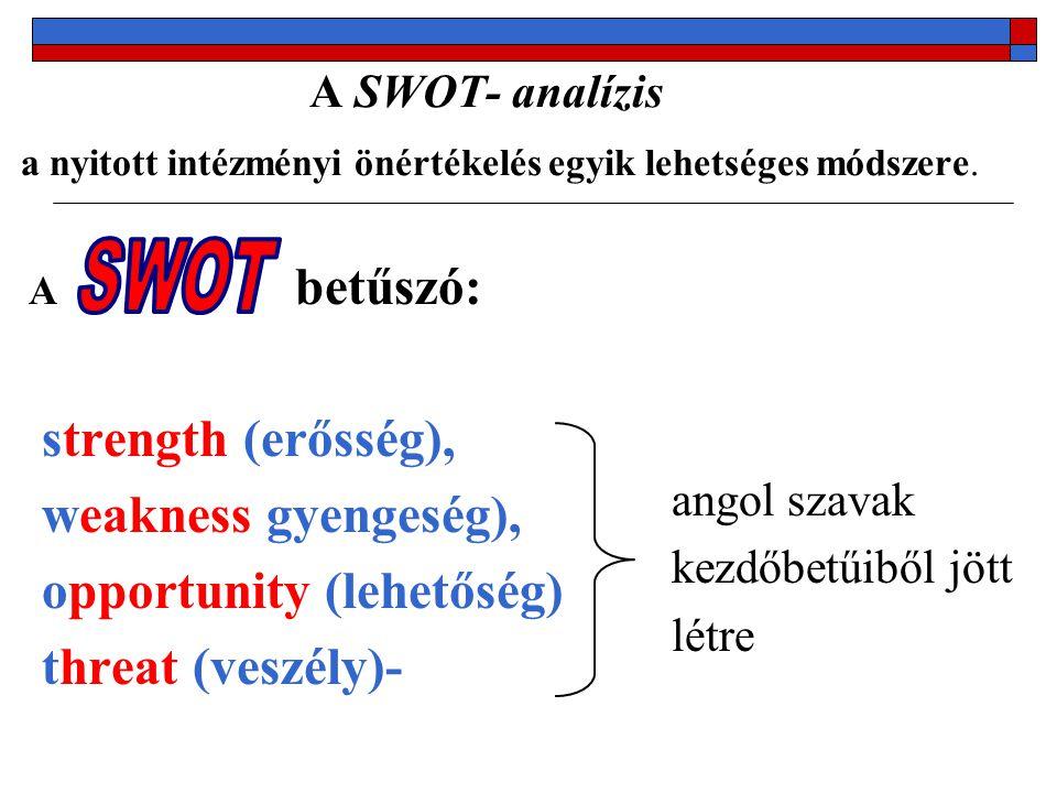 opportunity (lehetőség) threat (veszély)- SWOT