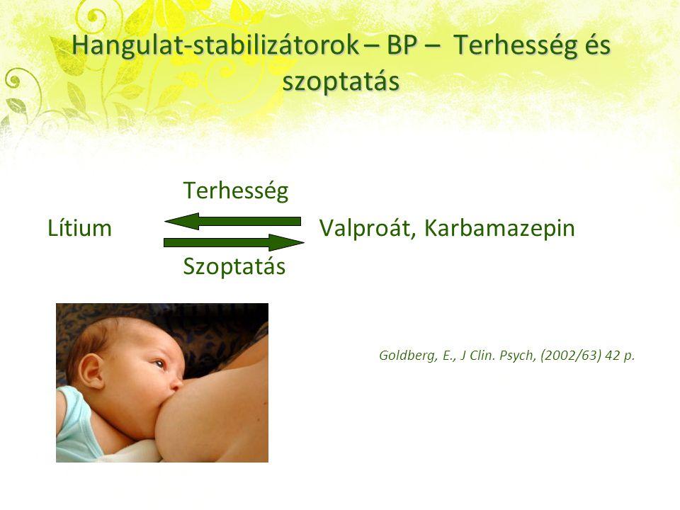 Hangulat-stabilizátorok – BP – Terhesség és szoptatás