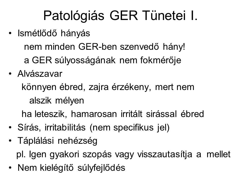 Patológiás GER Tünetei I.