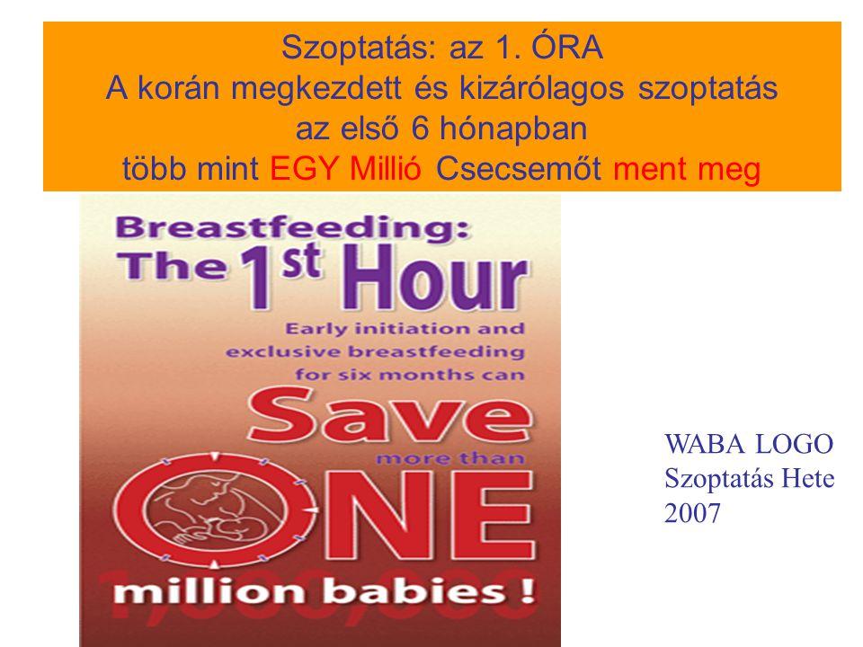 Szoptatás: az 1. ÓRA A korán megkezdett és kizárólagos szoptatás az első 6 hónapban több mint EGY Millió Csecsemőt ment meg