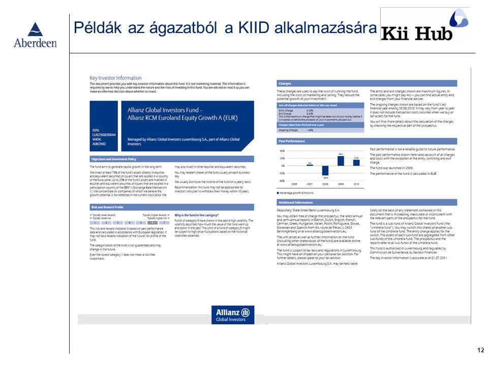 Példák az ágazatból a KIID alkalmazására