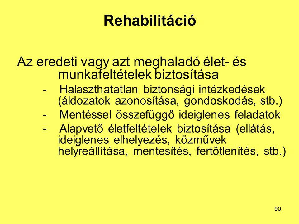 Rehabilitáció Az eredeti vagy azt meghaladó élet- és munkafeltételek biztosítása.