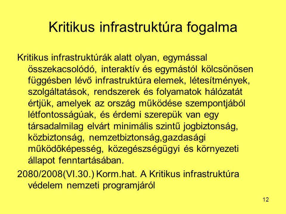 Kritikus infrastruktúra fogalma