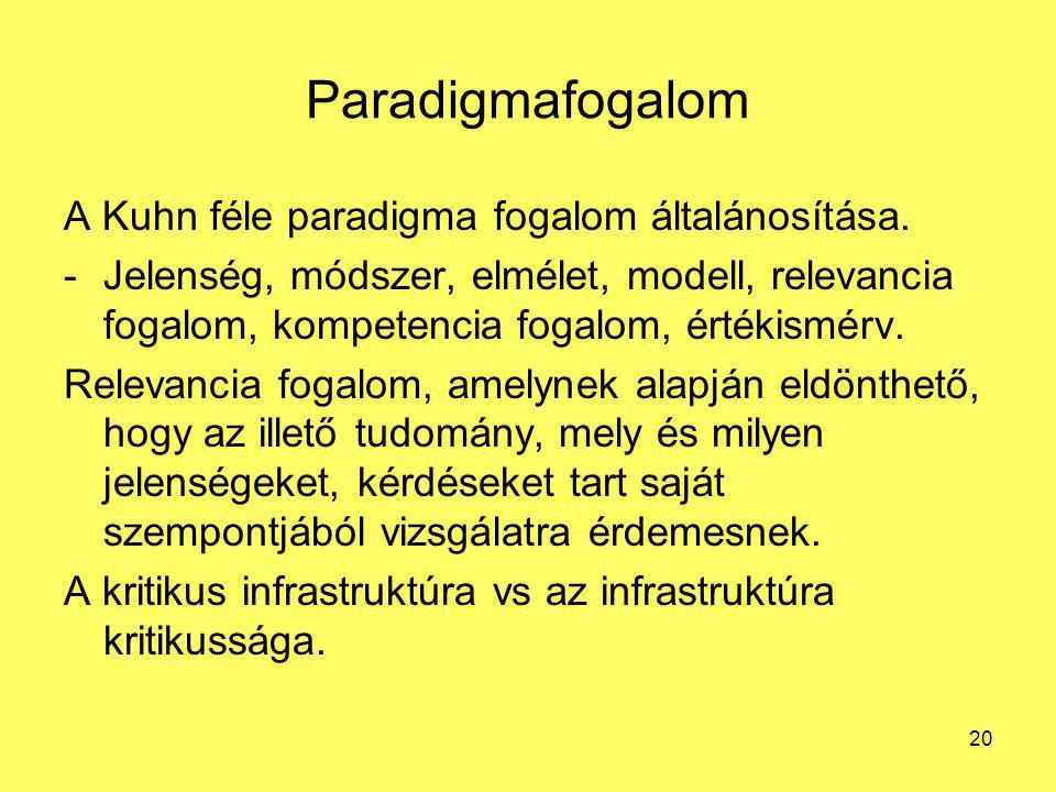 Paradigmafogalom A Kuhn féle paradigma fogalom általánosítása.