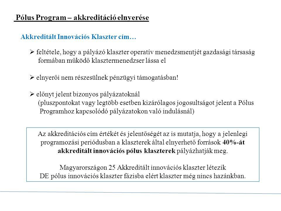 Magyarországon 25 Akkreditált innovációs klaszter létezik