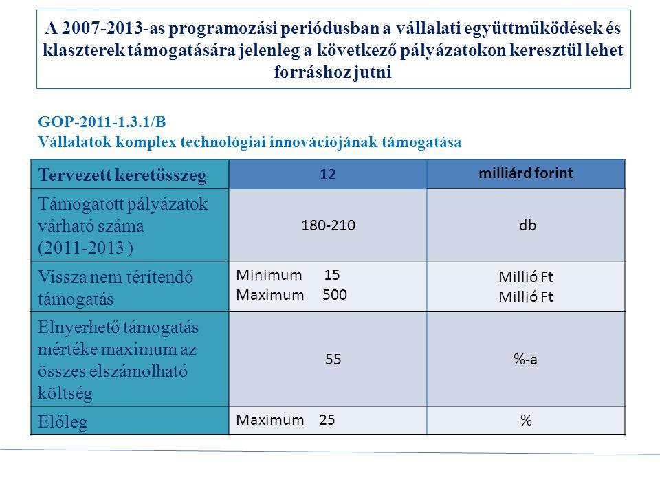Tervezett keretösszeg Támogatott pályázatok várható száma (2011-2013 )