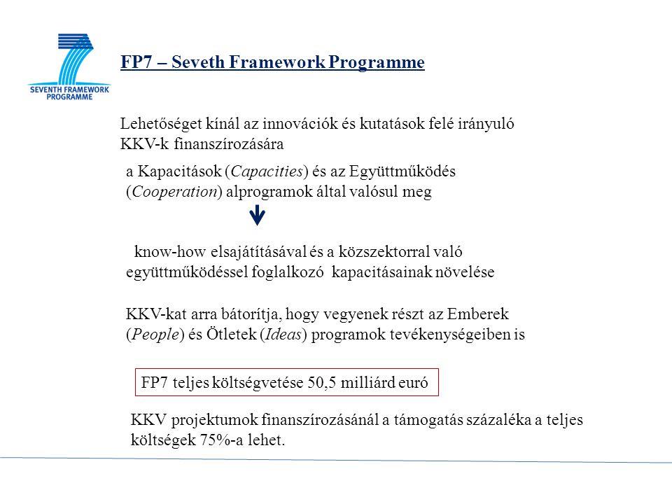 FP7 – Seveth Framework Programme