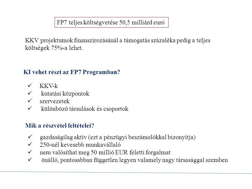 FP7 teljes költségvetése 50,5 milliárd euró