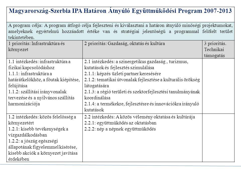 Magyarország-Szerbia IPA Határon Átnyúló Együttműködési Program 2007-2013