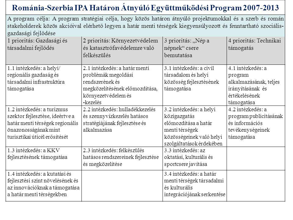 Románia-Szerbia IPA Határon Átnyúló Együttműködési Program 2007-2013