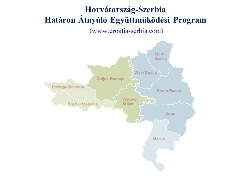 Horvátország-Szerbia Határon Átnyúló Együttműködési Program (www