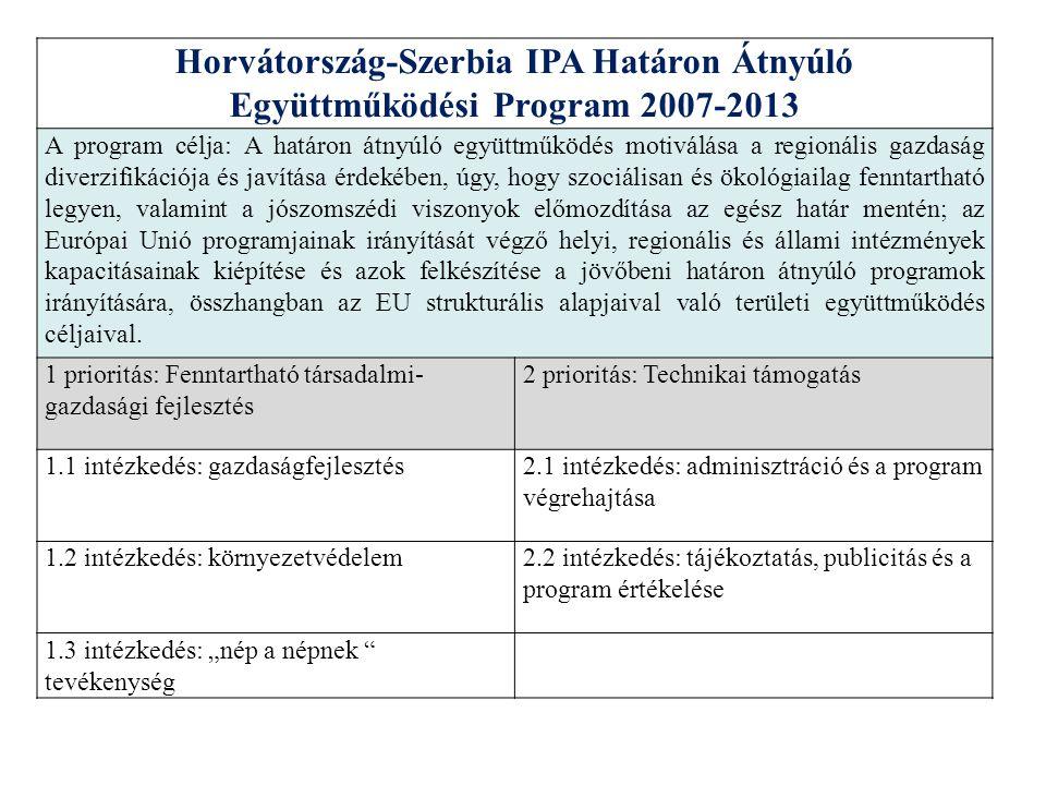 Horvátország-Szerbia IPA Határon Átnyúló Együttműködési Program 2007-2013