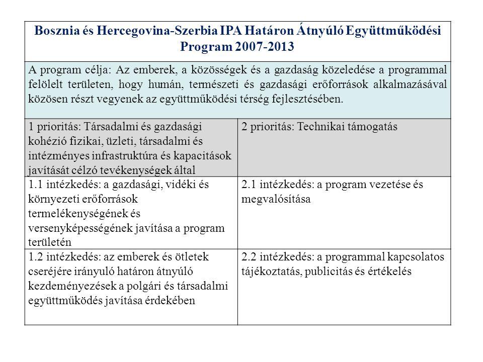 Bosznia és Hercegovina-Szerbia IPA Határon Átnyúló Együttműködési Program 2007-2013