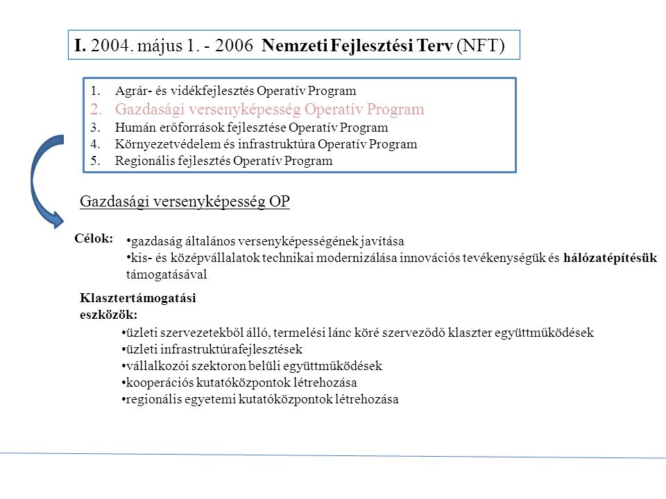 I. 2004. május 1. - 2006 Nemzeti Fejlesztési Terv (NFT)