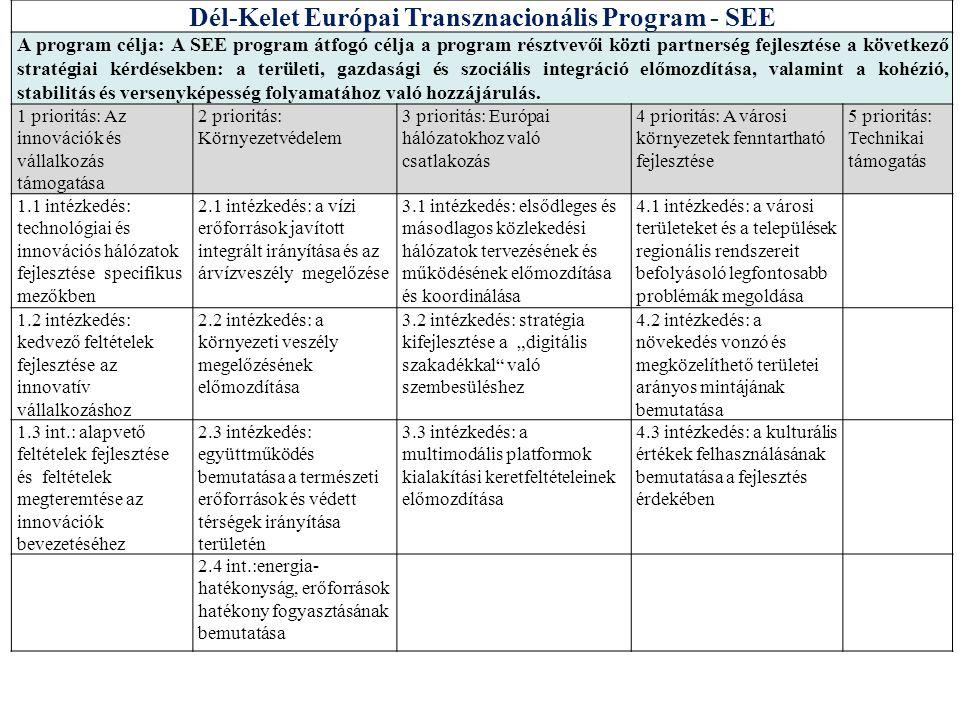 Dél-Kelet Európai Transznacionális Program - SEE