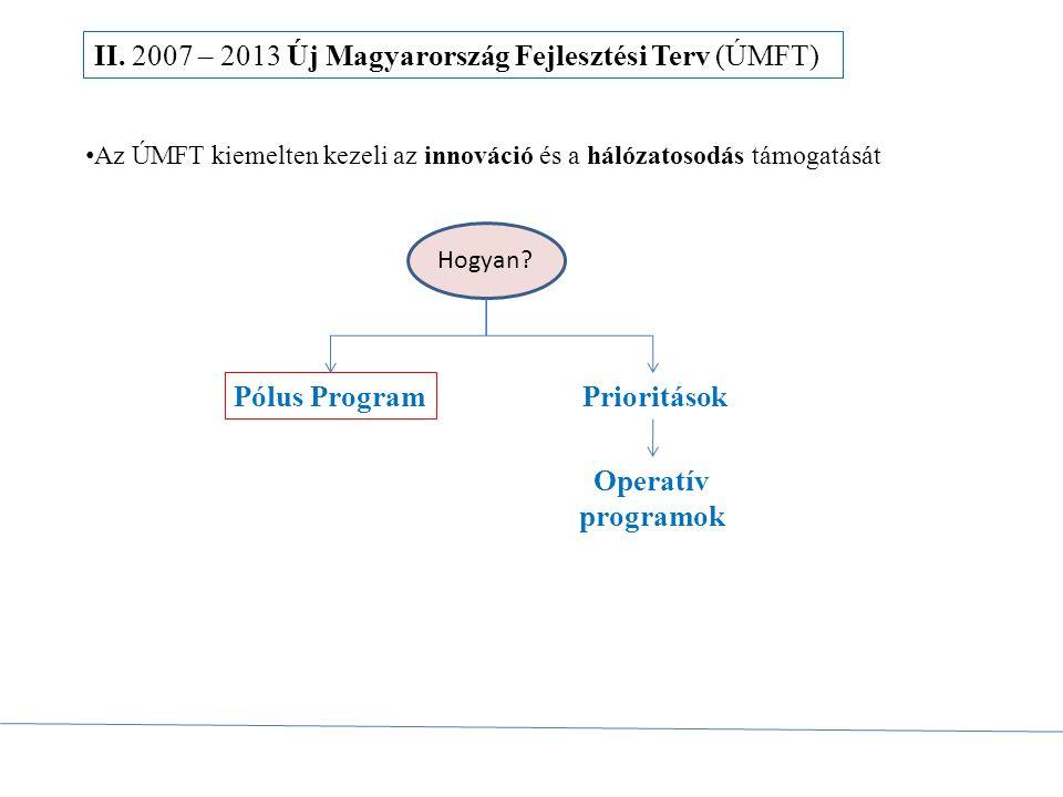 Pólus Program Prioritások Operatív programok