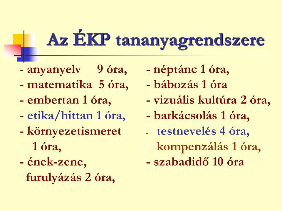 Az ÉKP tananyagrendszere