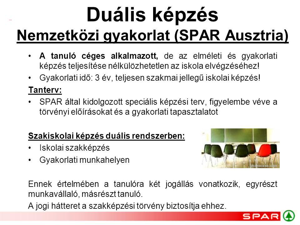 Duális képzés Nemzetközi gyakorlat (SPAR Ausztria)