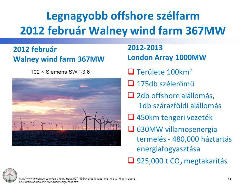 Legnagyobb offshore szélfarm 2012 február Walney wind farm 367MW