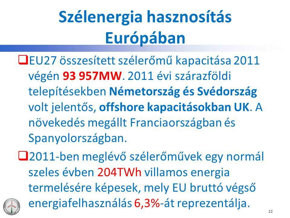 Szélenergia hasznosítás Európában