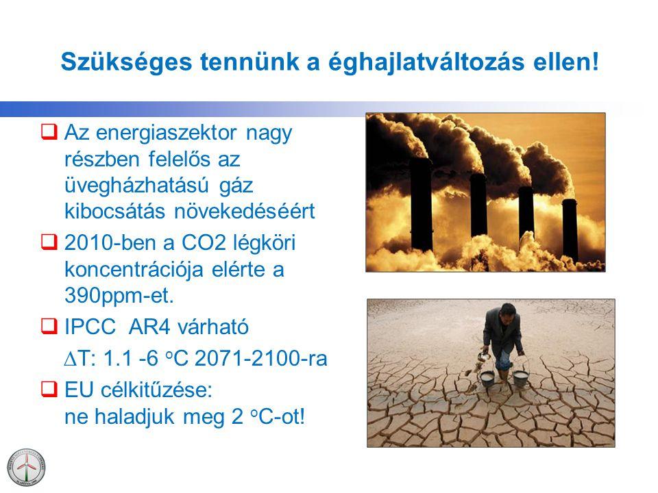 Szükséges tennünk a éghajlatváltozás ellen!