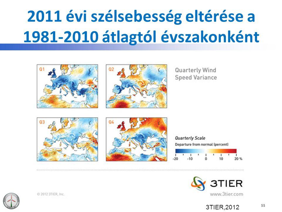 2011 évi szélsebesség eltérése a 1981-2010 átlagtól évszakonként