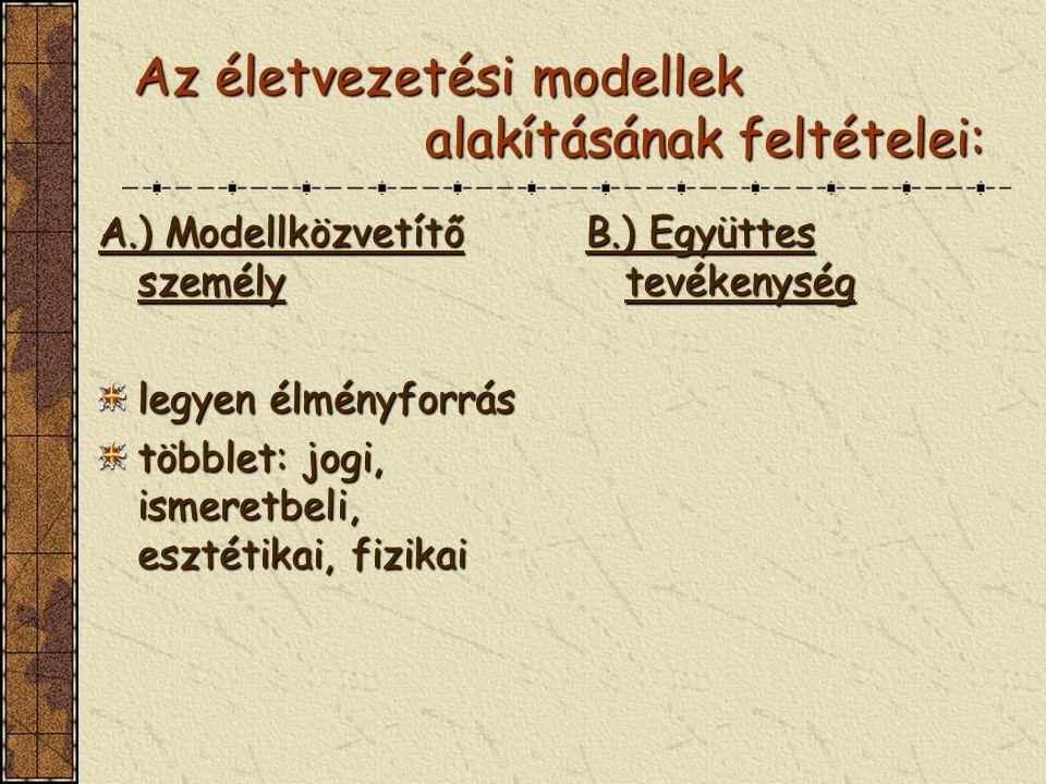 Az életvezetési modellek alakításának feltételei: