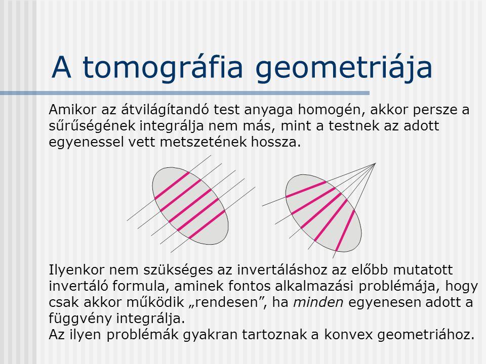 A tomográfia geometriája